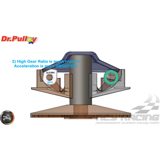 Dr. Pulley Variator Sliding Weight Set 20x12 (Vino, Zuma 125)