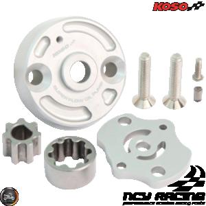 Koso Oil Pump High-Flow (GY6)