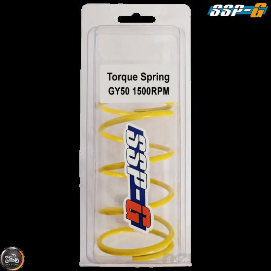 SSP-G Compression Spring 1500 RPM (DIO, GET, QMB)