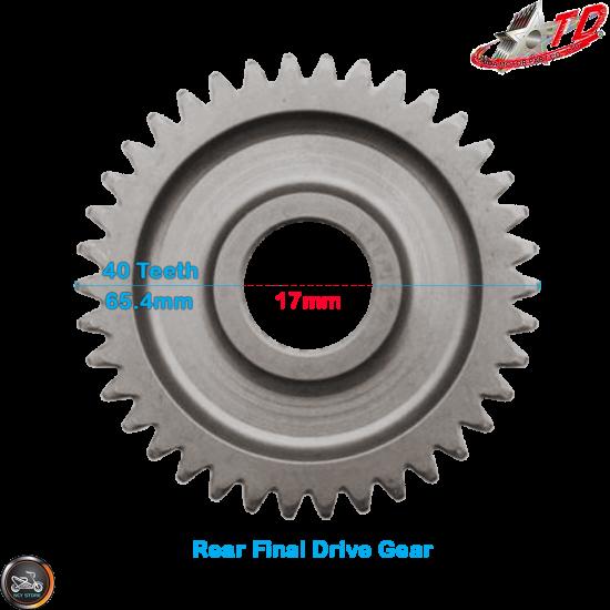 Taida Gear Set 17*40 (Honda Dio)