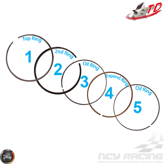 Taida Piston Rings 58.5mm 1.0/1.0/2.0 Set (GY6)