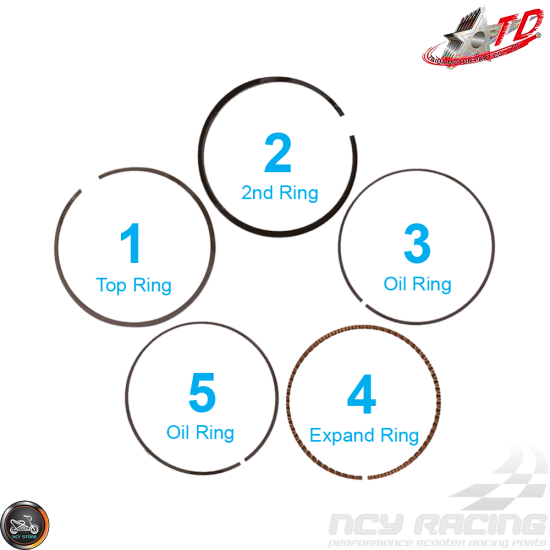 Taida Piston Rings 58.5mm 0.8/0.8/2.0 Set (GY6)
