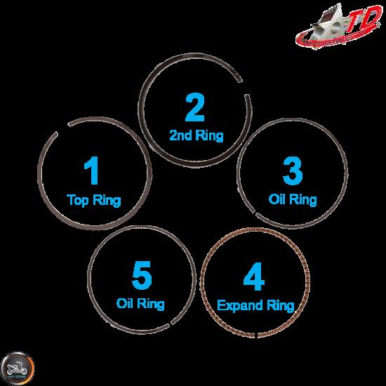 Taida Piston Rings 61mm 1.0/1.0/2.0 Set (GY6)